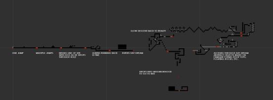 GAHD_LevelDesign